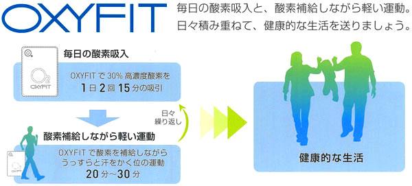 毎日の酸素吸入と酸素補給しながらの軽い運動→健康的な生活