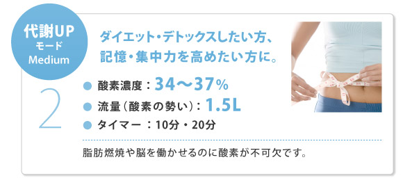 【代謝UPモード】 酸素濃度:34〜37%