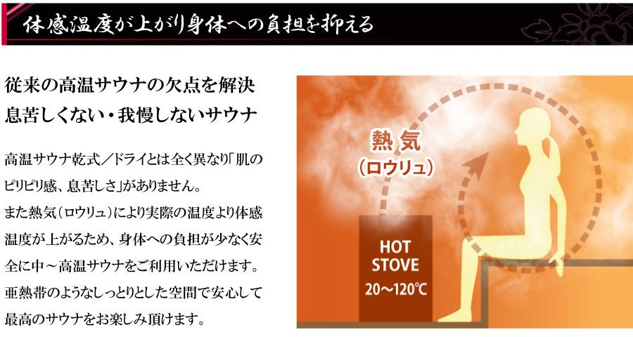 体感温度が上がり身体への負担を抑える